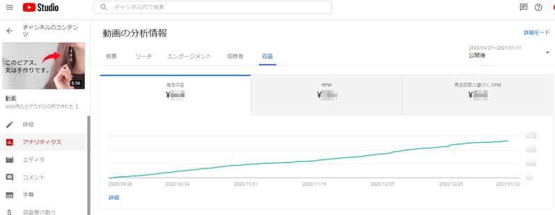 youtube再生単価確認方法